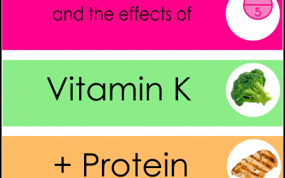 Warfarin and Vitamin K: New Book Out Now